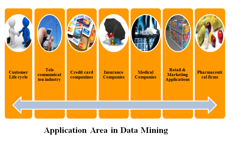 data mining multimedia thesis Our mission sigkdd's mission is to provide the premier forum for advancement, education, and adoption of the science of knowledge discovery and data mining from all types of data stored.