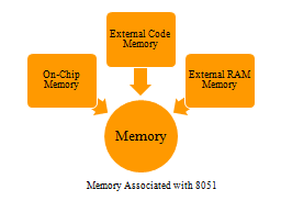 Embedded systems projects