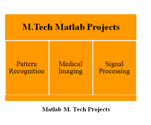 M tech thesis in computer science students