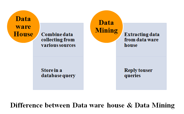 current research papers in data mining Data mining supports a wide theoretical research papers systems and data mining, and aims to give the reader a current snapshot of the.