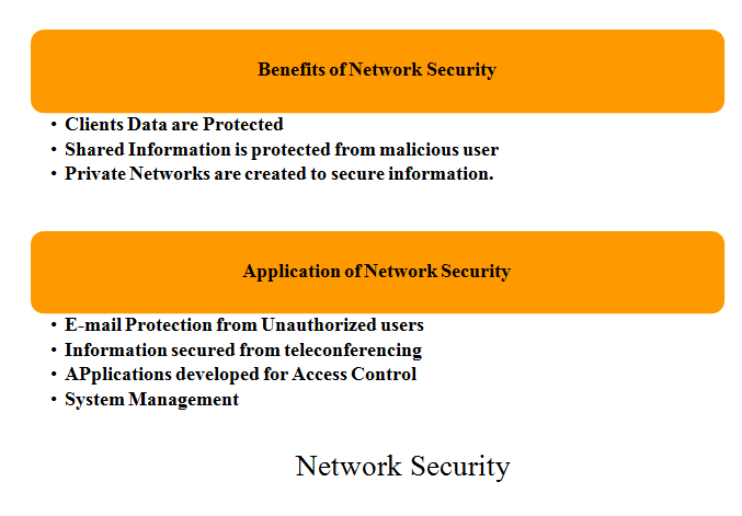 Mtech thesis on network security