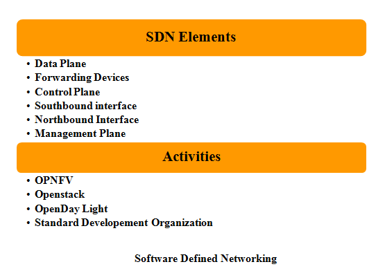 SDN PROJECT [SOFTWARE DEFINED NETWORK]1
