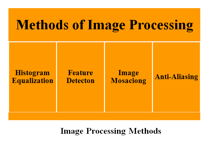 MATLAB Projects For Engineering Students - MTech Projects