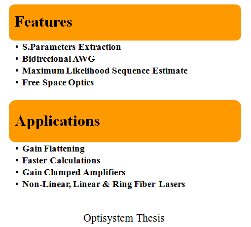 OPTISYSTEM PROJECTS